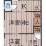 【貸アパート】桂荘202 二和向台 3K・角部屋・追い炊き機能・日当たり良好!