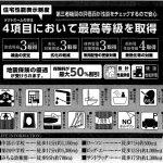 鎌ヶ谷市 北中沢7期 4LDK+SIC+WIC・南公道につき日当たり良好!・カースペース並列2台